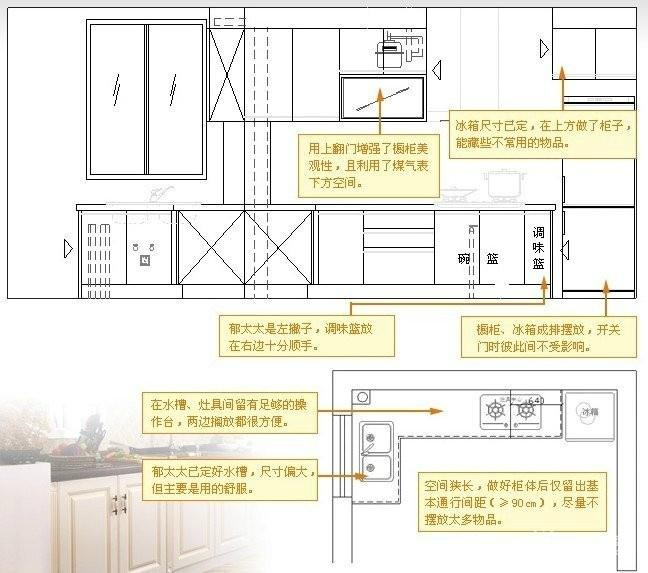 小户型厨房2