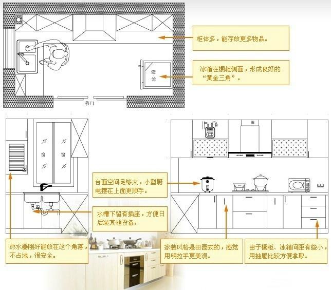 小户型厨房3